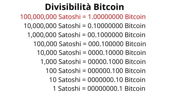 Grafico su quante unità da 1 satoshi stanno in 1 bitcoin.