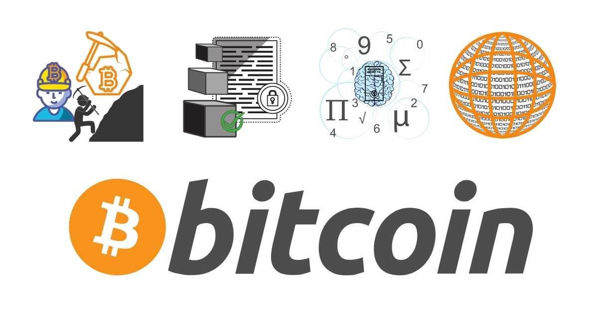 Come funziona Bitcoin_ guida per principianti semplice
