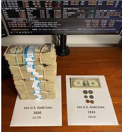 Comprare Bitcoin conviene perchè è uno store of value come l'oro. Esempio di svalutazione del dollaro vs oro