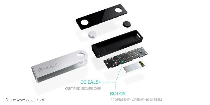 Componenti di sicurezza del Nano X - Secure Element e BOLOS